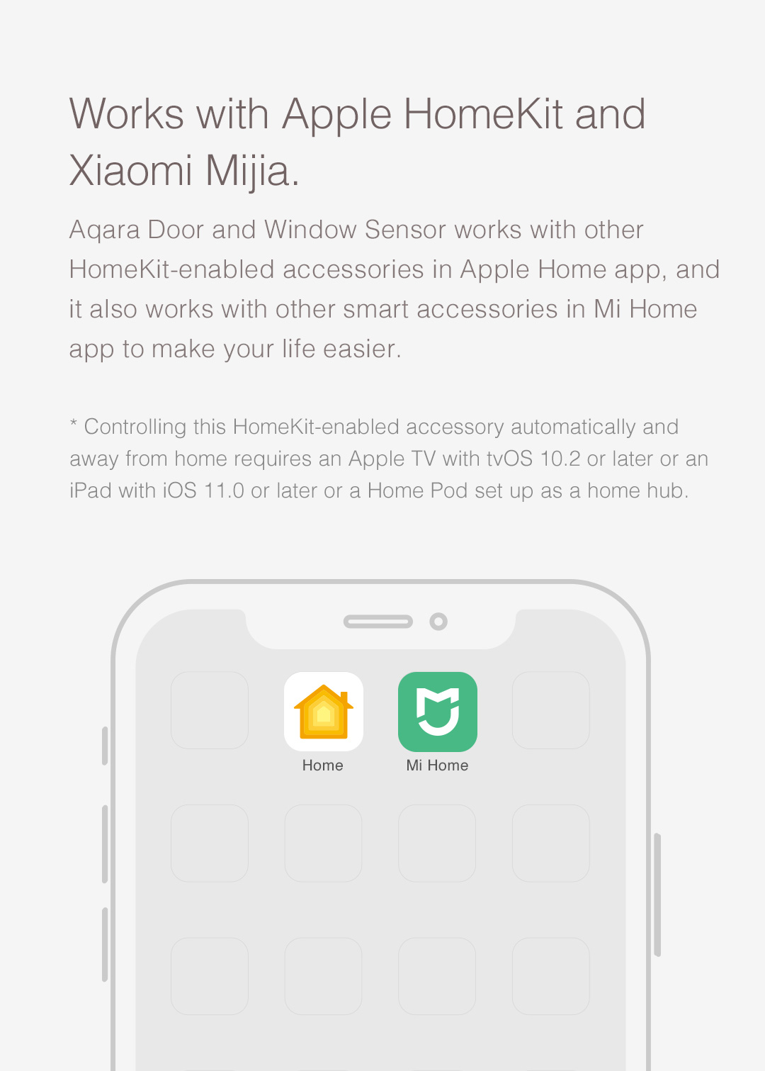 Aqara smart door window sensor works with Apple HomeKit and Xiaomi Mijia