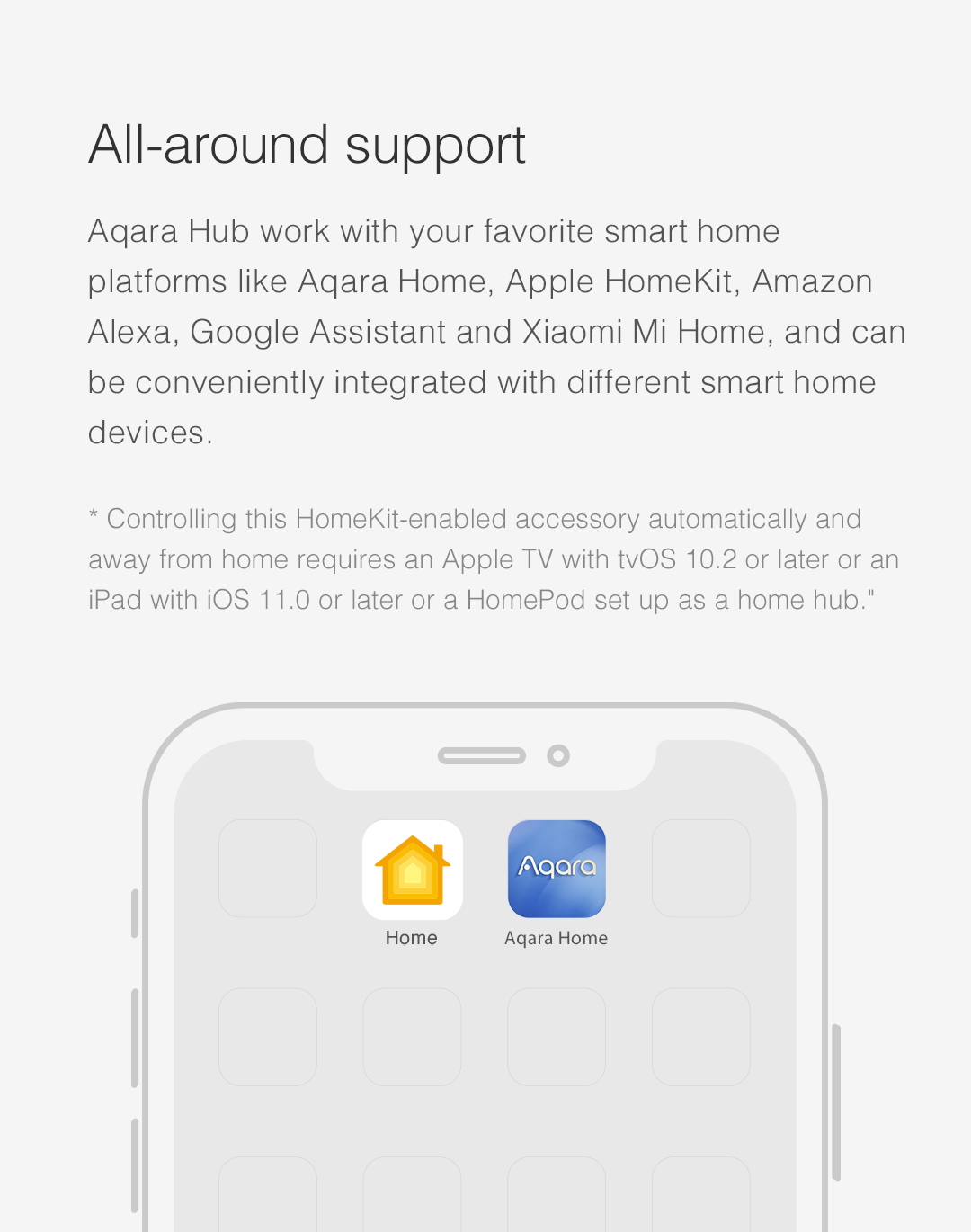 You can control Aqara accessories anywhere anytime via Apple Home or Mi Home.
