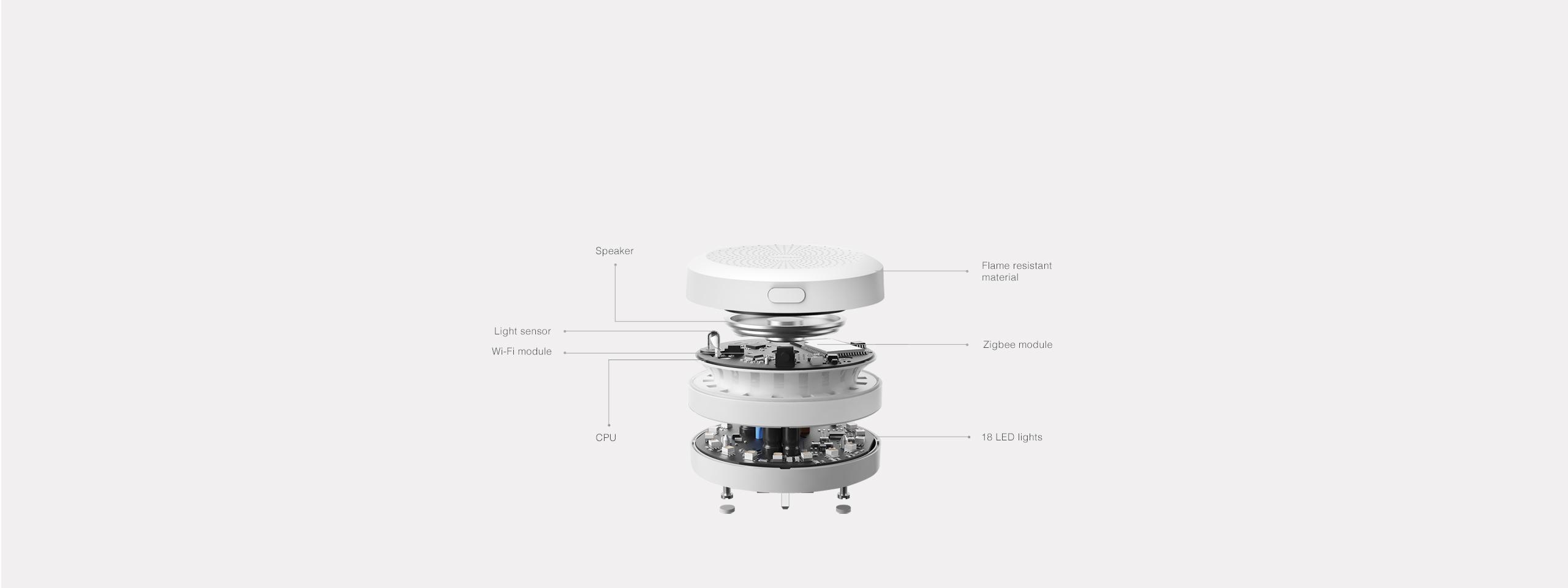 Aqara uk version hub technology